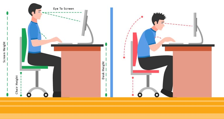 How To Find The Average Desk Height